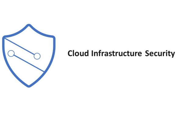 Interactive Guide for Microsoft Security Architecture