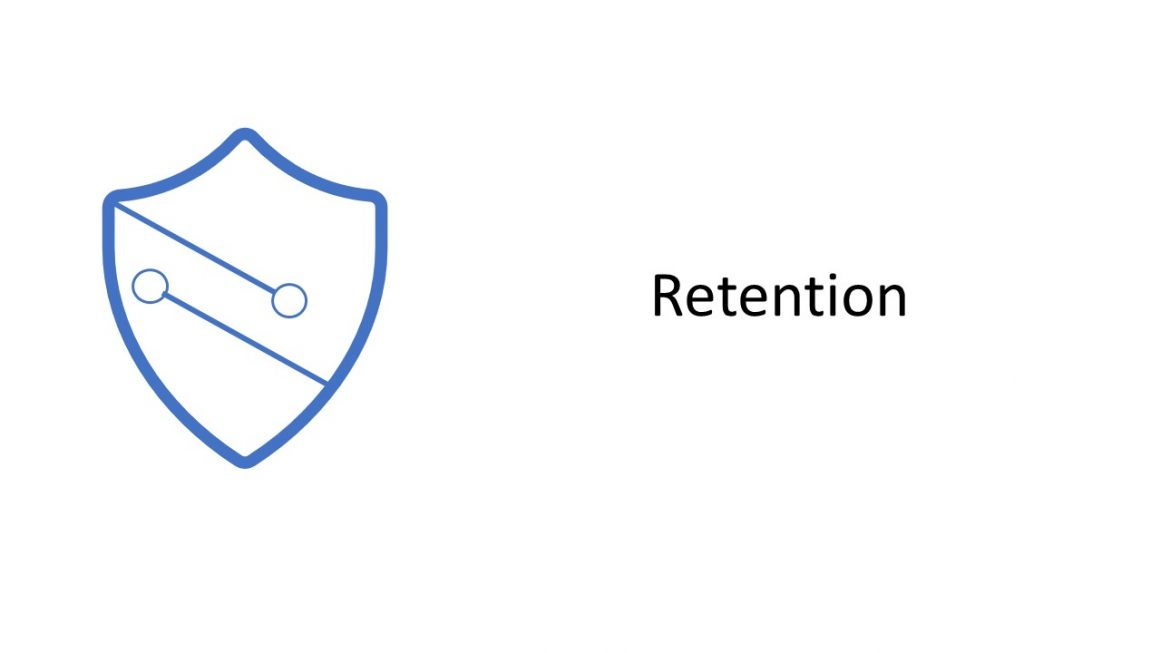 Update Retention Policy and SharePoint Sites
